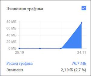 Экономия трафика (расширение Data Saver)