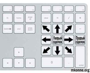 Управление курсором-мыши с клавиатуры numlock